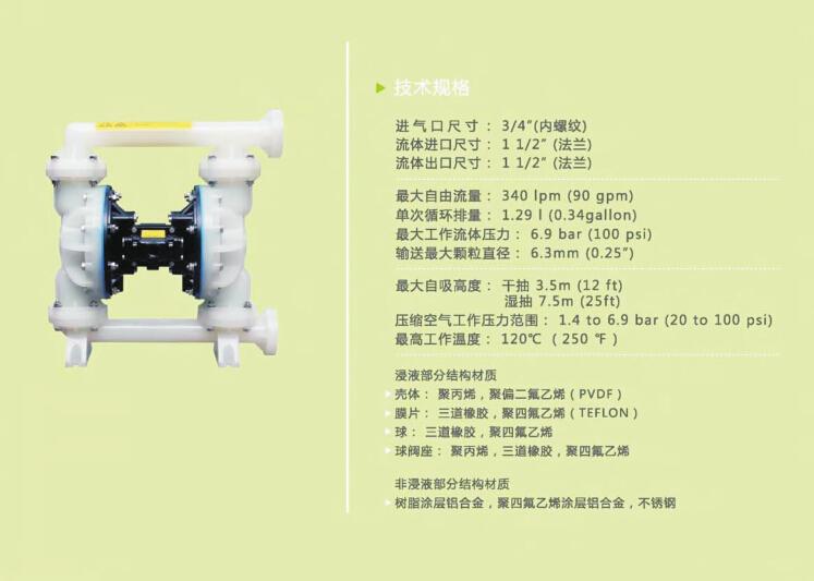 MST40塑料泵