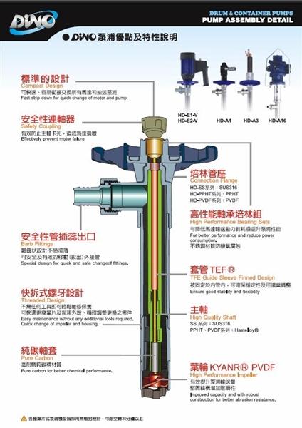 DINO桶装泵