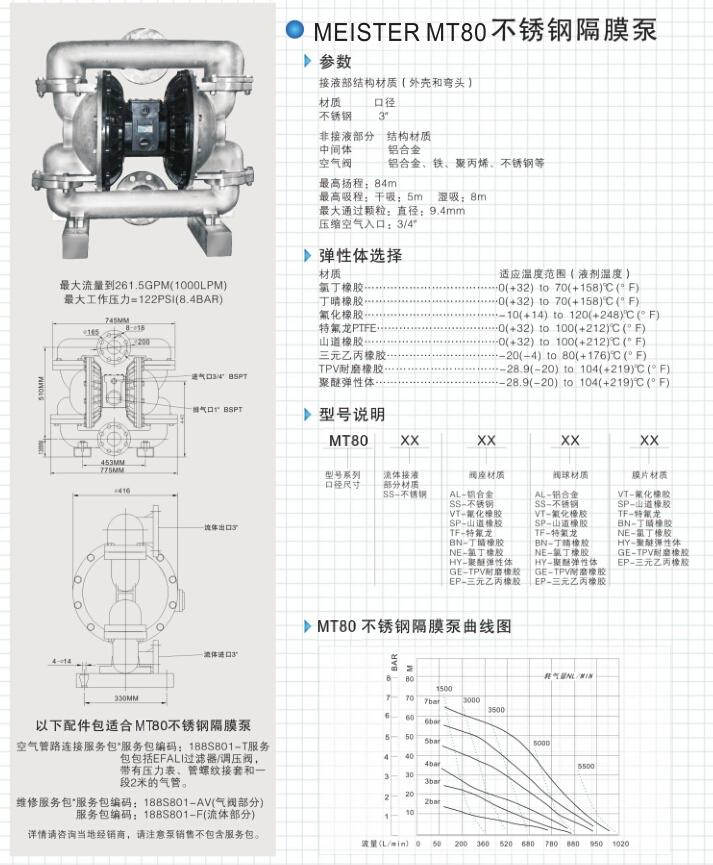 MT80不锈钢隔膜泵