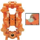 PX系列螺栓式金属泵