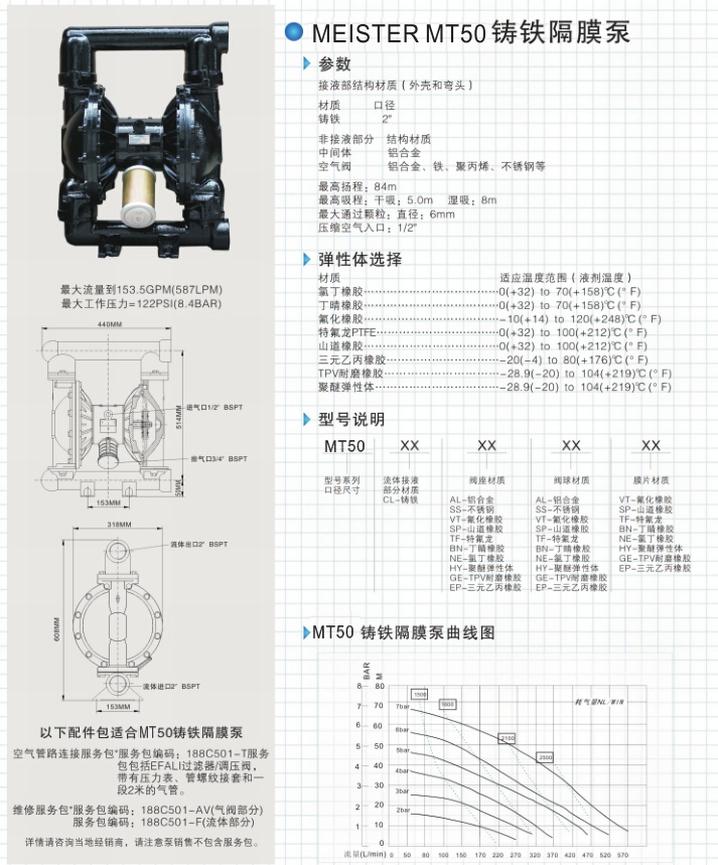 MT50铸铁隔膜泵