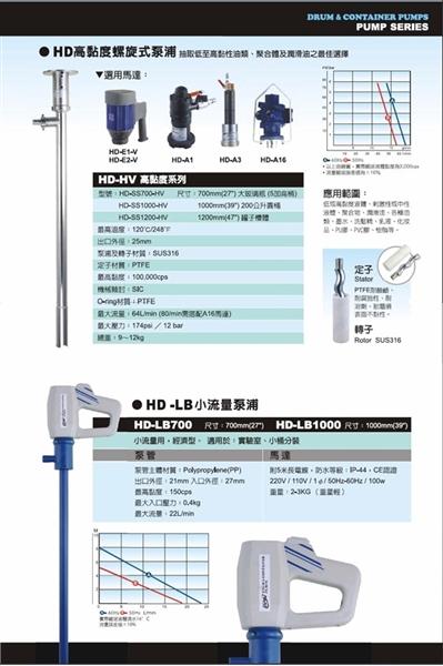 DINO高粘度泵管